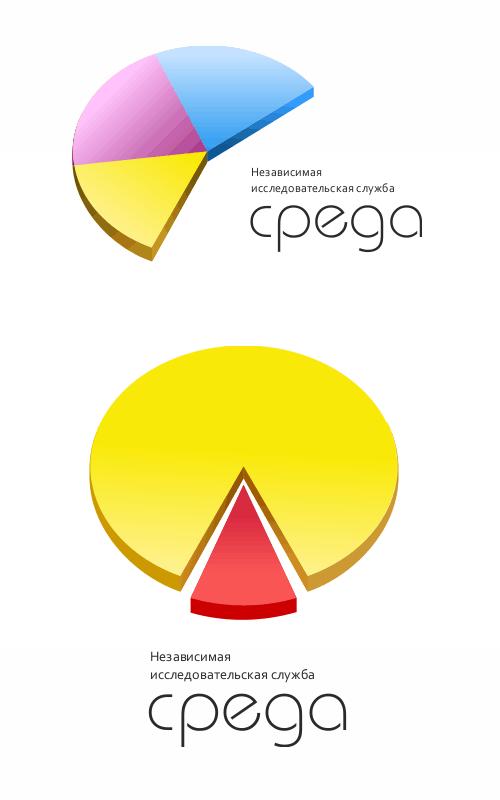 Логотип исследовательской службы Среда